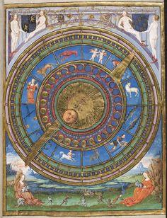 Heidelberger, Schicksalsbuch Astrolabe, Geomantie, c.1490
