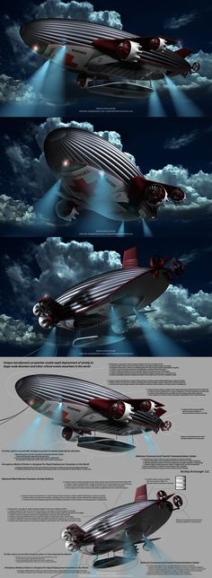 AIRSHIP ARCHANGEL on Industrial Design Served