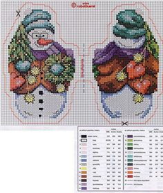 How To Knit: Christmas tree ornament crafts: snowman cross stitch kits Cross Stitch Boards, Cross Stitch Tree, Cross Stitch Needles, Beaded Cross Stitch, Cross Stitch Kits, Cross Stitch Embroidery, Cross Stitch Patterns, Christmas Charts, Cross Stitch Christmas Ornaments
