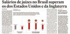 Casta de juízes milionários do Brasil faz do Poder Judiciário um reprodutor das injustiças