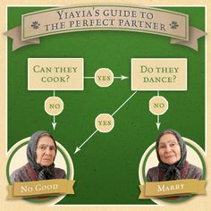 Yiayia's Guide to the Perfect Partner.