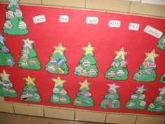 Christmas Tree fact families! Perfect for my first graders!