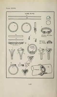 Jewelry Making ( Augustus Rose 1917)