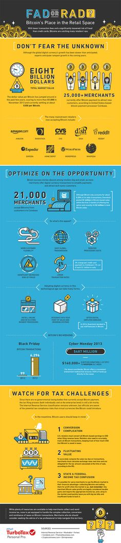 The Case for Embracing Bitcoin in the Retail Space (Infographic) - currency What Is Bitcoin Mining, Digital Strategy, Retail Space, Data Visualization, Blockchain, Need To Know, Are You The One, Ecommerce, Digital Marketing