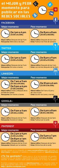 ¿Cuál es el mejor momento para publicar contenido en las #RedesSociales? #infografía