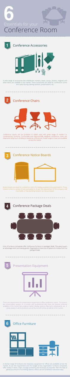 Conference rooms are an integral part of most of the workplaces. Conference rooms, if furnished effectively, can help in creating a professional work environment at offices. There are several furniture products as well as necessary presentation equipment available in the market to furnish conference rooms in practical ways.