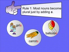 This colorful and engaging Smartboard lesson covers seven different rules for making singular words into plural.  It provides several animated oppo...