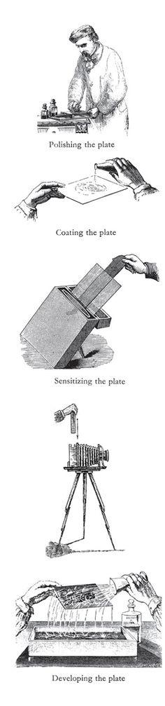 Descrição do processo fotográfico com recurso a Colódio Húmido, Frederick Scott Archer.  O seu único inconveniente era a necessidade de sensibilizar, expor e revelar a placa num curto espaço de tempo.
