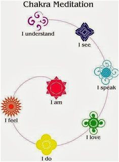 """Reiki is a Japanese term that translates to """"life force energy"""". Reiki uses universal energy to heal your mind, body, and spirit. I am a Certified Reiki Healer. My ability to see your Aura. Chakra Healing, Chakra Meditation, Guided Meditation, Learn Meditation, Meditation Tattoo, Deep Meditation, Meditation Symbols, Simple Meditation, Learn Reiki"""