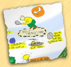 Sketchnote fragment from Rob Cottingham's article on sketchnotes and graphic recording to spread your speech's message