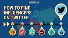 How to Find Influencers on Twitter http://www.razorsocial.com/find-influencers-twitter/