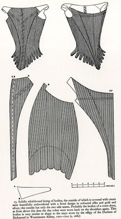 17th and 18th century corset construction employed the use of patterns. As the wasp waist become moreprevalentduring the 19th century corsets were cut specifically to the female figure and were …