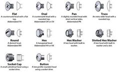 Cheat Guide Chart - Bolts, Screws, Washers, Nuts, Drive Charts ...