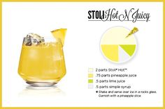 15 Fun, Easy Cocktails To Mix For Every Summer Soiree #refinery29  http://www.refinery29.com/memorial-day-cocktails#slide-11  Illustrated by Emily Kowzan; Photo: Courtesy of Susan Magrino Agency
