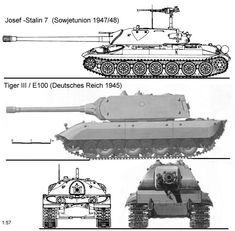 IS-7/Tiger-III/E-100 StandardTigre Paper-Tanks.