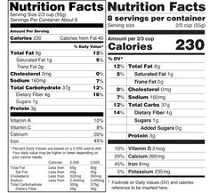 The proposed Nutrition Facts label (right) emphasizes calorie counts and alters serving sizes, along with other more subtle changes.