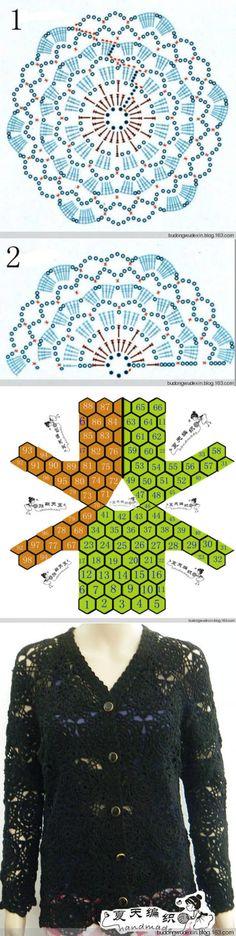 liveinternet.ru Crochet Motif Patterns, Hexagon Pattern, Crochet Mat, Crochet Doilies, Crochet Cardigan, Chrochet, Crochet Clothes, Korn, Shawl