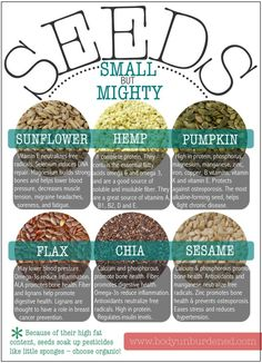 Health benefits of seeds. Some can be tossed in salads, blended in smoothies, or just on their own... munchies!