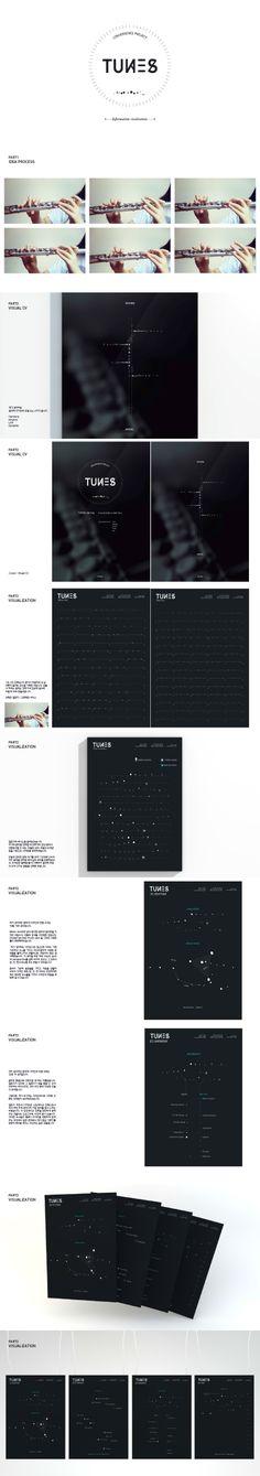 신새벽 │ Information Visualization 2013│ Dept. of Digital Media Design │#hicoda │ hicoda.hongik.ac.kr