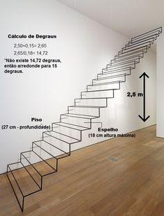 Como construir escada, cálculos necessários.