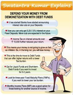 - It has started! Banks have started announcing interest rate cuts on your deposits.