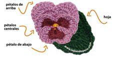 Como tejer una flor de pensamientos (pansy flower) a crochet
