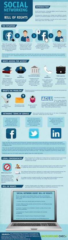 Privacy rights on social networks