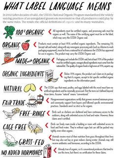 Smart Health Talk Pick Organic Label Language 101 Nice reference for some of those terms that are still confusing people For more smoothie information, click the link. Nutrition Tips, Health And Nutrition, Health And Wellness, Health Fitness, Nutrition Education, Health Advice, Mental Health, Get Healthy, Healthy Tips