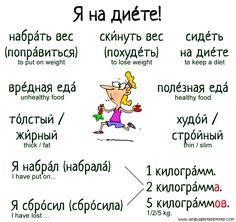 English Idioms, English Phrases, English Vocabulary, English Grammar, English Language, Russian Lessons, English Lessons, Learn Russian, Learn English