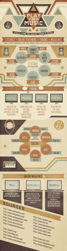Play the music online #infografia #infographic #internet
