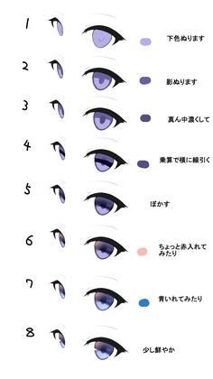Hi there I Lately drew some CellShading, and thought, Hmm cellshading eye tutorial! ^^ it's all about layer modes and adding details! ^^ All colors are optional of course! ^^ I used dreamy purple t. Digital Painting Tutorials, Digital Art Tutorial, Art Tutorials, Manga Drawing Tutorials, Drawing Techniques, Anime Drawings Sketches, Pencil Drawings, Hipster Drawings, Skull Drawings