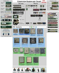 Download Diagram Of Computer Hardware Chart Background