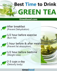 Best Time to drink green tea. When to drink green tea for weight loss. Right time to drink green tea for best result. Avoid side effects of green tea.