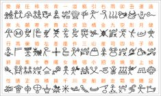 Chinese Characters, Typography, Lettering, Calligraphy Fonts, Trivia, The Originals, Learning, Words, Pictures