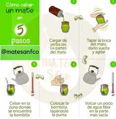 Smoothies, Ideas Prácticas, Travel Album, Mayo, South America, Drinks, Food, Children's Magazines, Male Style