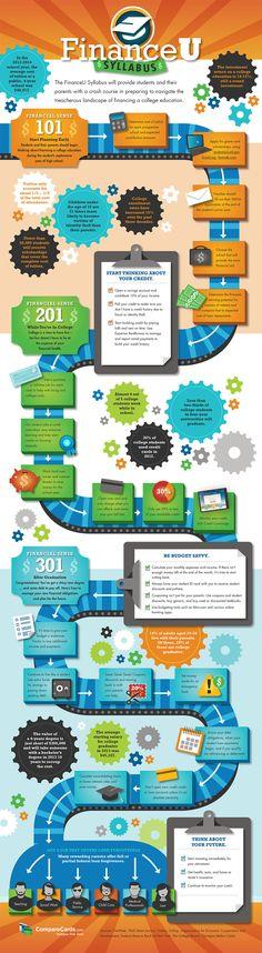 FinanceU Syllabus #infographic #Finance #Education