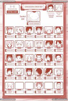 Assasination Classroom (Ansatsu Kyoushitsu)