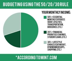 Follow this simple budgeting rule so you can keep more of that cash money: | 13 Money-Saving Charts That Make Smart Spending Easier In 2016