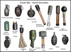 At the beginning of the war European armies had supplied a few types of hand grenades, and several types of bombs dropped from rifles. During the war many types of hand grenades were developed, an