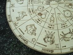 The Astrology Wheel Tarot Table is made counter clockwise according to traditional astrology