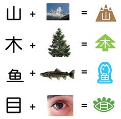 Johnson Banks has developed a range of pictograms and merged them with Mandarin. Absolutely awesome way to learn a language, I hope there will be all sorts of books and... Read more