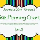 If your district adopted Houghton Mifflin Harcourt's Journeys 2014 for 3rd grade, use this skills chart for all of your planning. It contains a on...