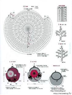 Flower coin purse pattern by Crochet- atelier Coin Purse Pattern, Crochet Coin Purse, Crochet Pouch, Purse Patterns, Crochet Purses, Cute Crochet, Crochet Crafts, Crochet Dolls, Crochet Diagram