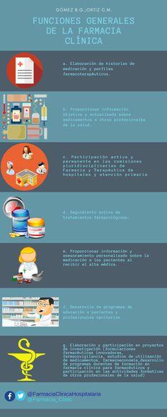 Funciones generales de la #FarmaciaClinica Hospitals, Pharmacy, Health, Historia