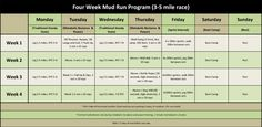 Savage Rite of Passage. 4-week workout plan to prepare for the Savage Race. I have 3 months--I can so do this!