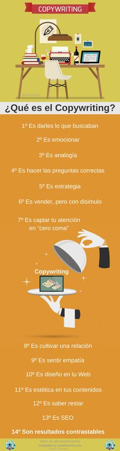 Qué es Copywriting #infografia
