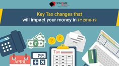 Key tax changes that you should know in FY 2018-19.
