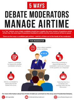 Professional panel moderator and presidential debate rules analyst Kristin Arnold shares how debate moderators manage airtime. Loaded Question, John Kasich, Presidential Candidates, Barack Obama, 5 Ways, Infographics