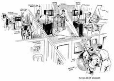 Mechanical television - Wikipedia, the free encyclopedia