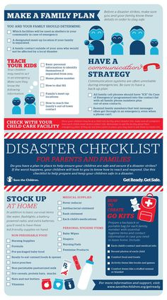 Check list of how to prepare yourself and your children for emergencies even if separated. By Save the children